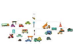 http://plugin.myshop.com/images/shop5286400.pictures.automobiles.jpg